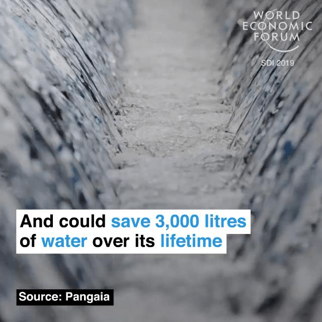 在其使用寿命之内一共可以节约3千升水