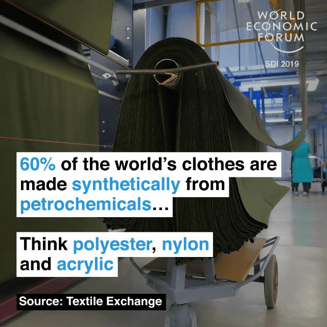 世界上60%的衣服由石油化工产品合成,例如涤纶、尼龙以及丙烯酸纤维