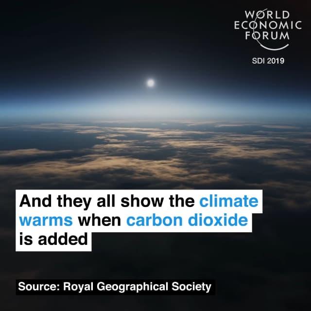 结论都是当二氧化碳增加时气候就会变暖