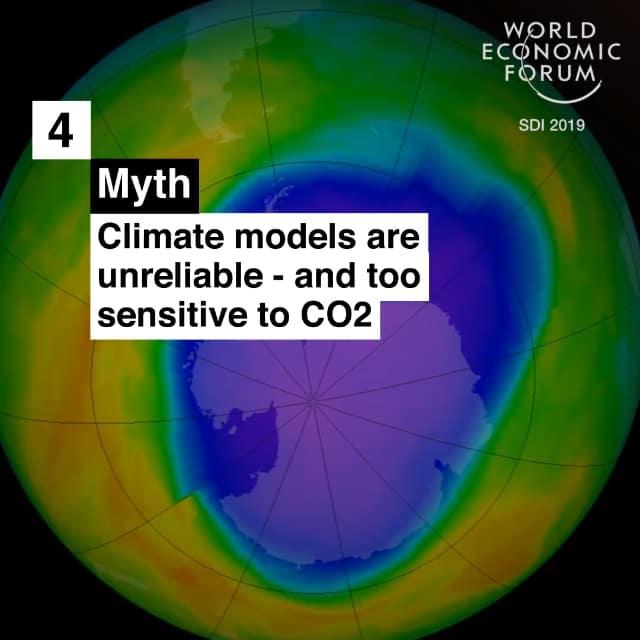 谣言:气候模型不可靠,而且对二氧化碳过于敏感