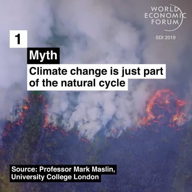 谣言:气候变化只是自然循环的一部分