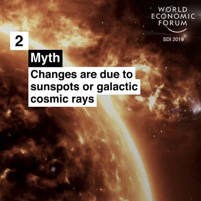 谣言:气候变暖是受太阳黑子运动或者银河宇宙射线影响